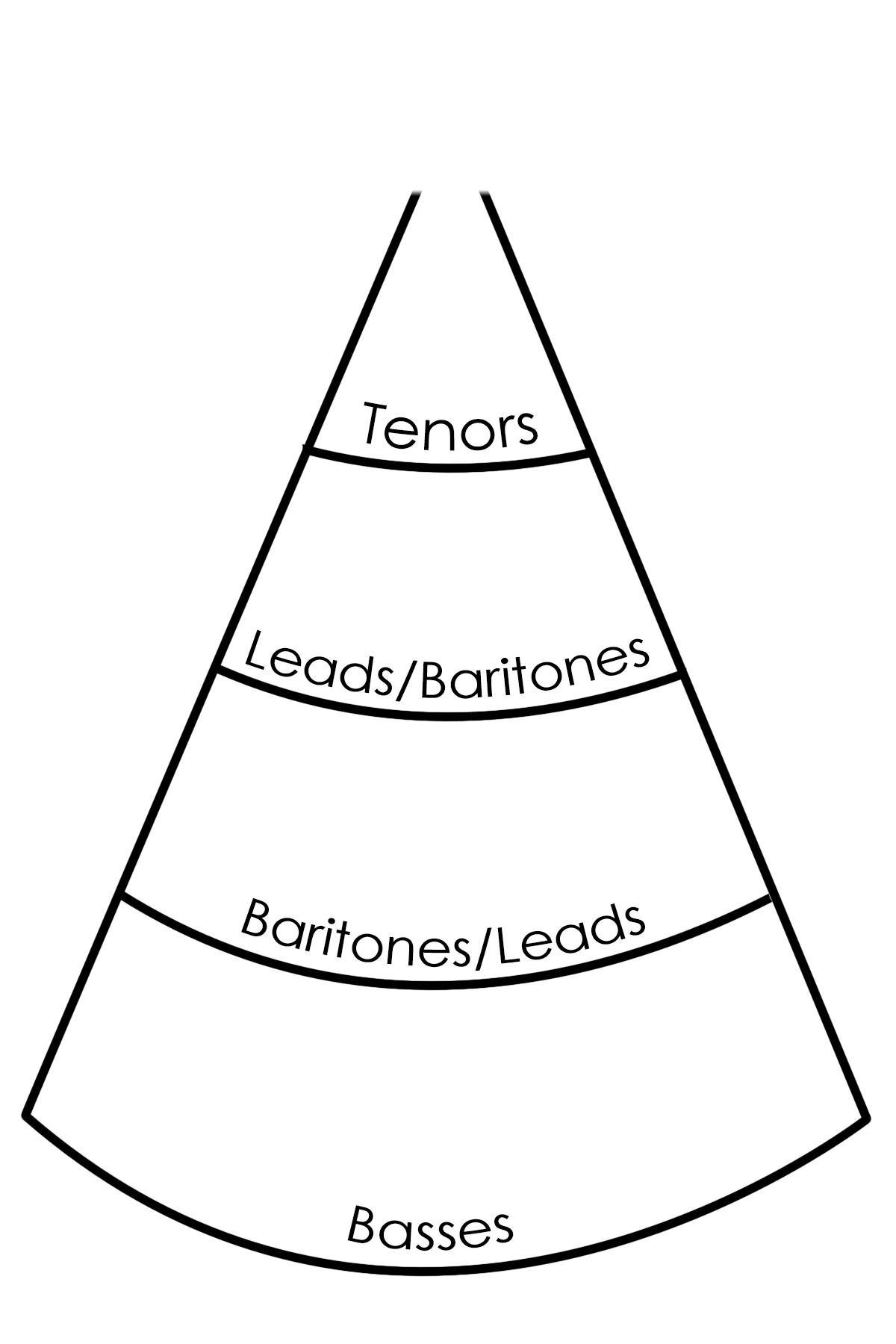 the barbershop cone